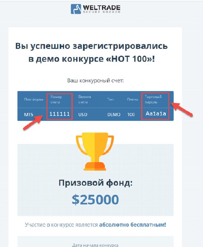 бесплатный конкурс форекс